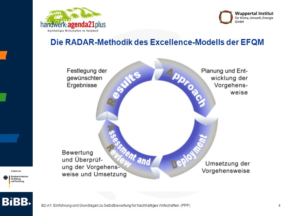 Die RADAR-Methodik des Excellence-Modells der EFQM