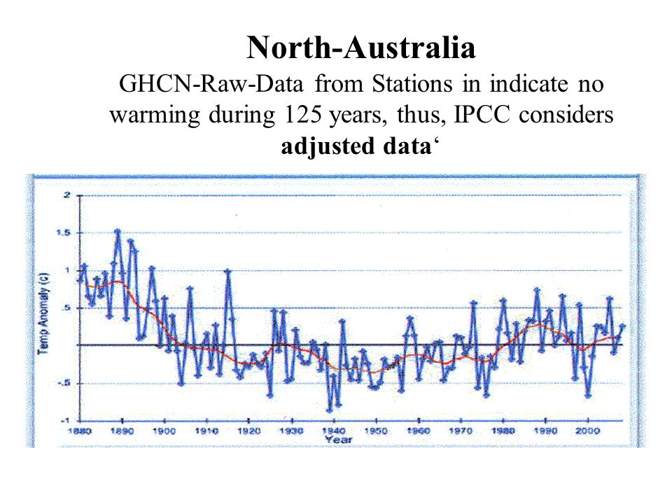 North-Australia GHCN-Raw-Data from Stations in indicate no warming during 125 years, thus, IPCC considers adjusted data'