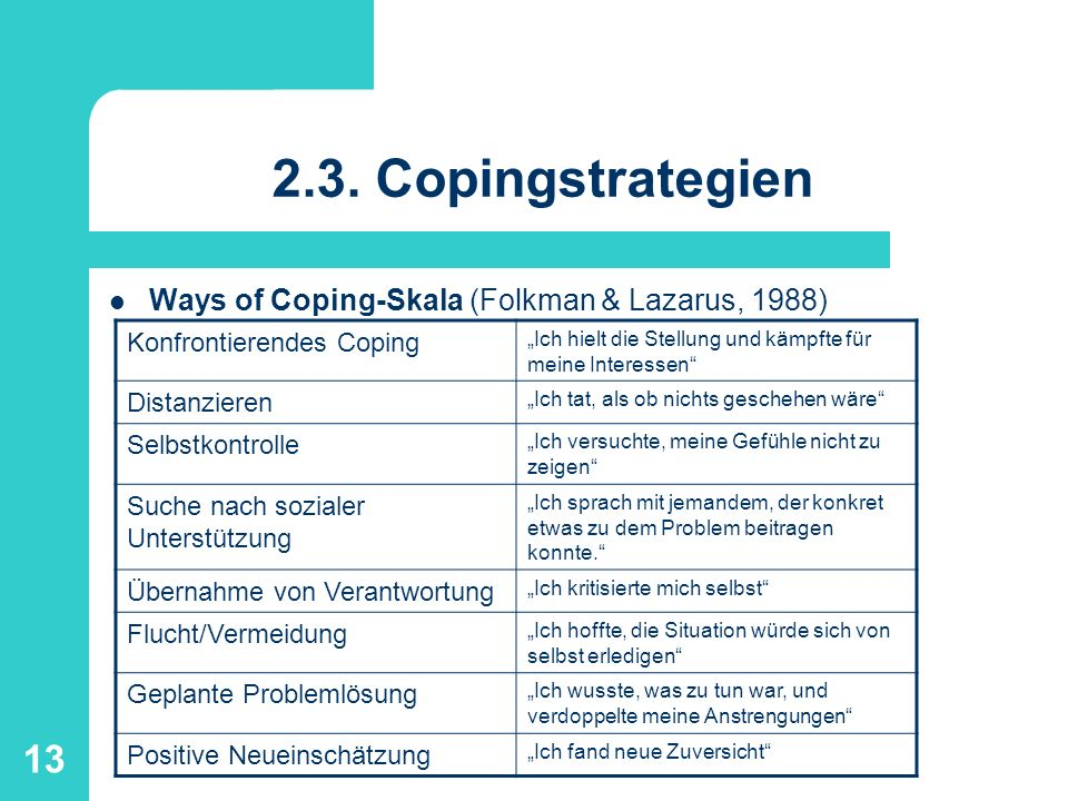 2.3. Copingstrategien Ways of Coping-Skala (Folkman & Lazarus, 1988)