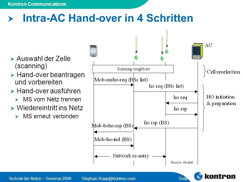 Intra-AC Hand-over in 4 Schritten