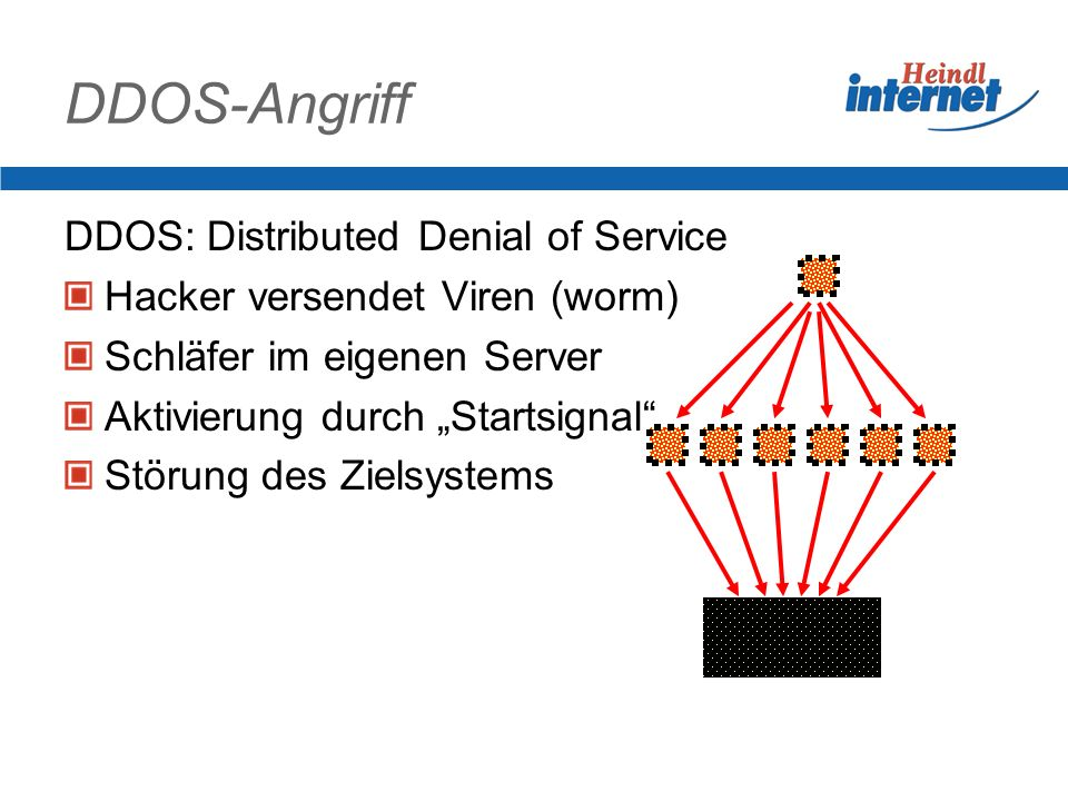 DDOS-Angriff DDOS: Distributed Denial of Service
