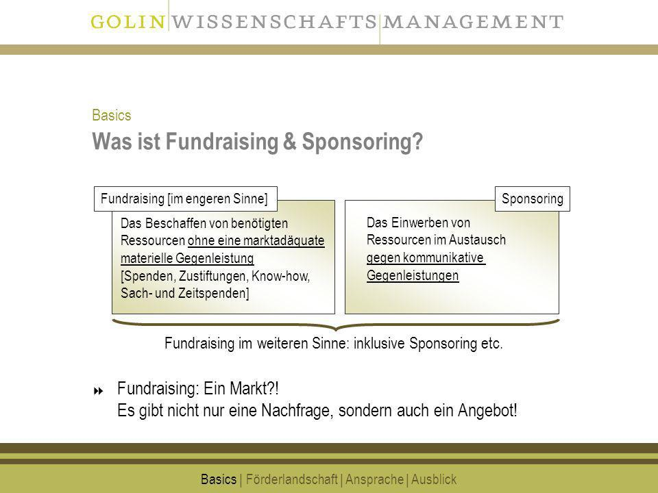 Was ist Fundraising & Sponsoring