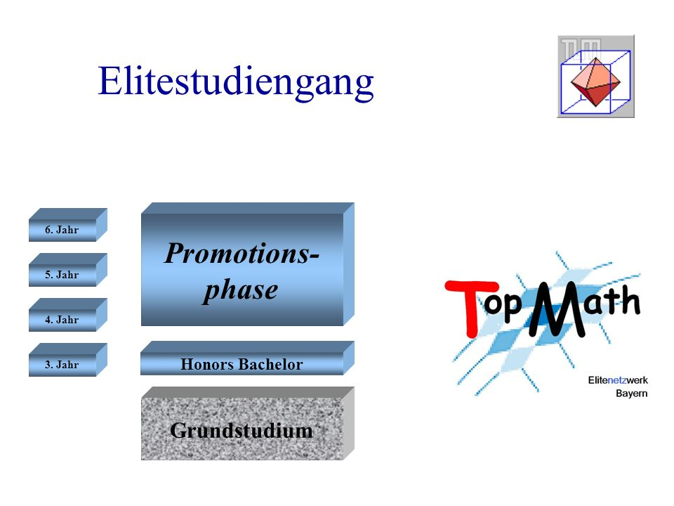 Elitestudiengang Promotions- phase Grundstudium Honors Bachelor
