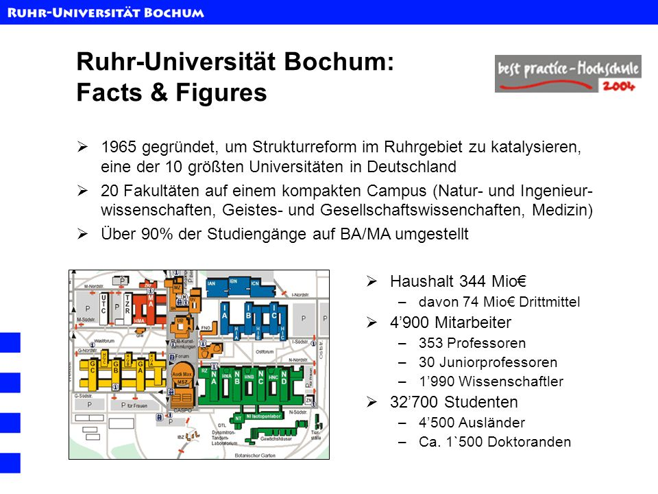 Ruhr-Universität Bochum: Facts & Figures