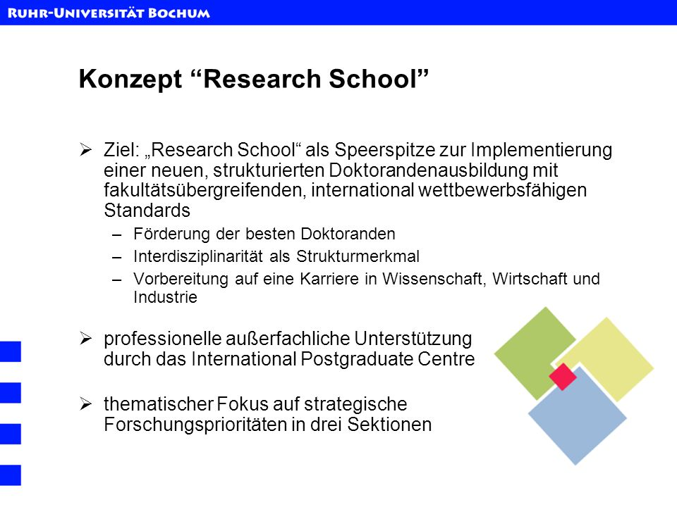 Konzept Research School