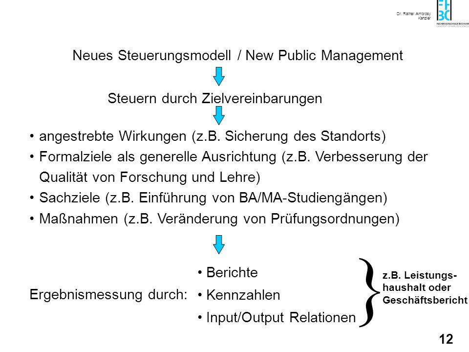 } Neues Steuerungsmodell / New Public Management