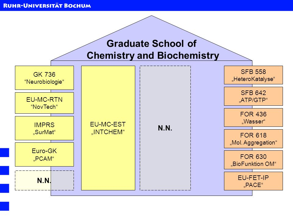 Graduate School of Chemistry and Biochemistry