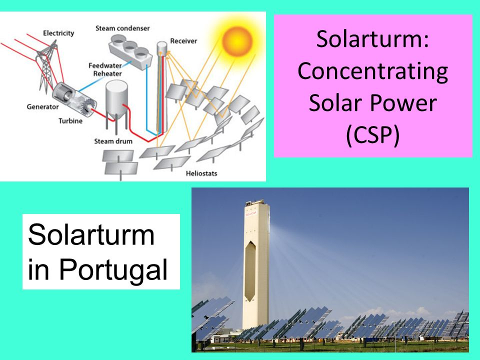 Solarturm: Concentrating Solar Power (CSP)
