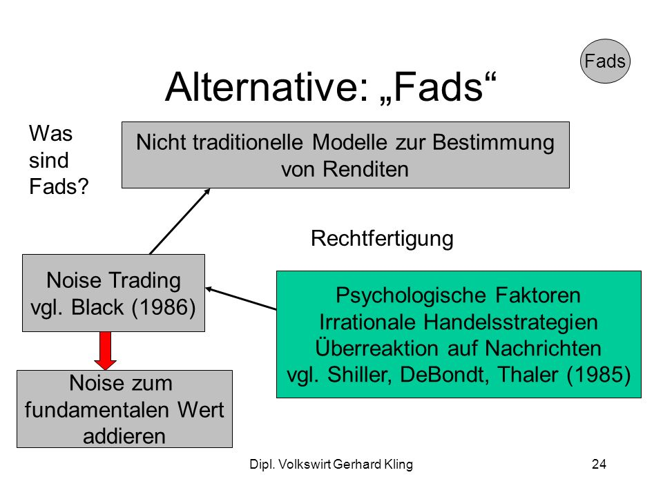 "Alternative: ""Fads Was sind Fads"