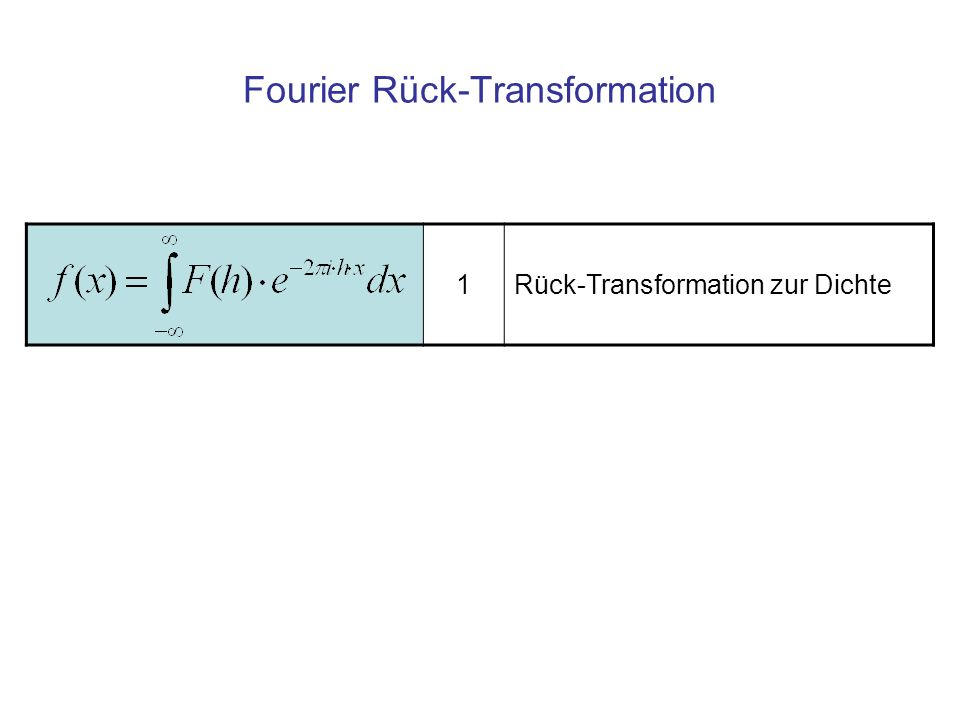 Fourier Rück-Transformation