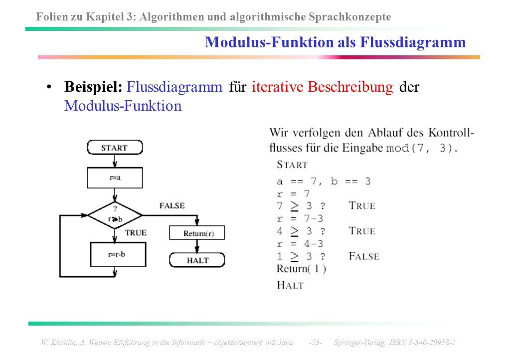 Unique Arbeitsblatt Für Die Wissenschaftliche Methode Illustration ...
