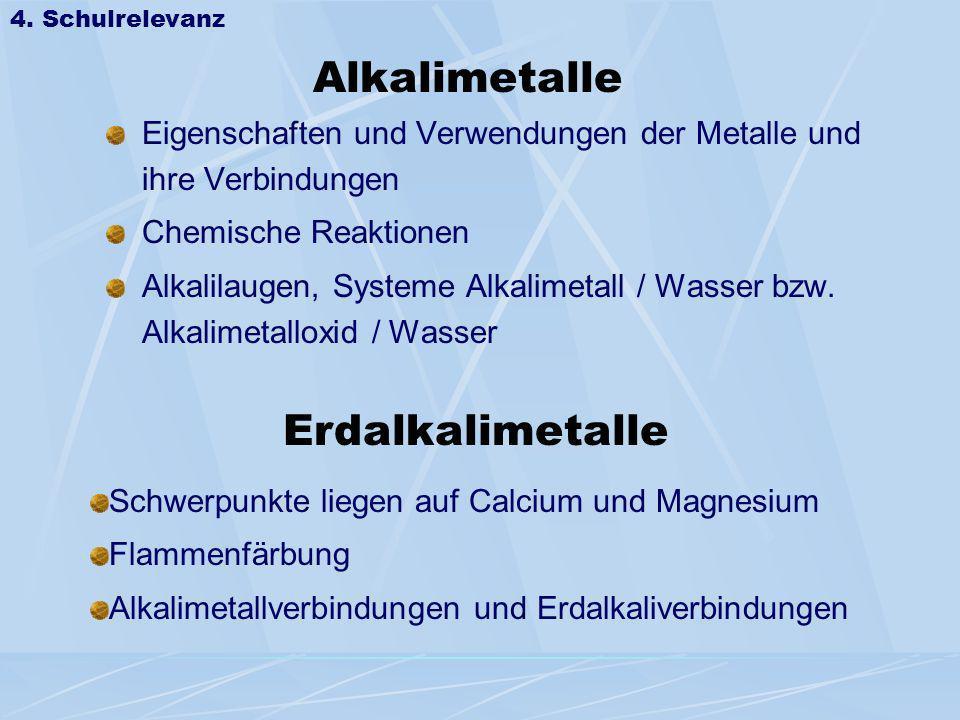 Alkali Und Erdalkalimetalle Experimentalvortrag Ac
