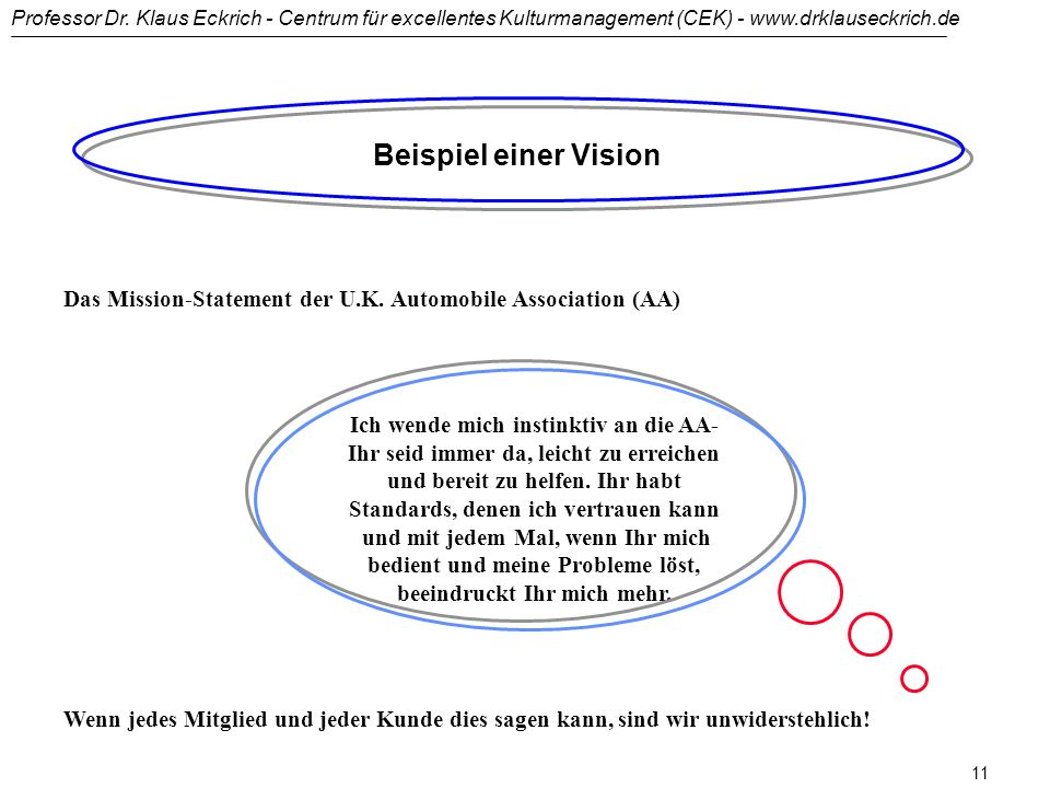 Beispiel einer Vision Das Mission-Statement der U.K. Automobile Association (AA)