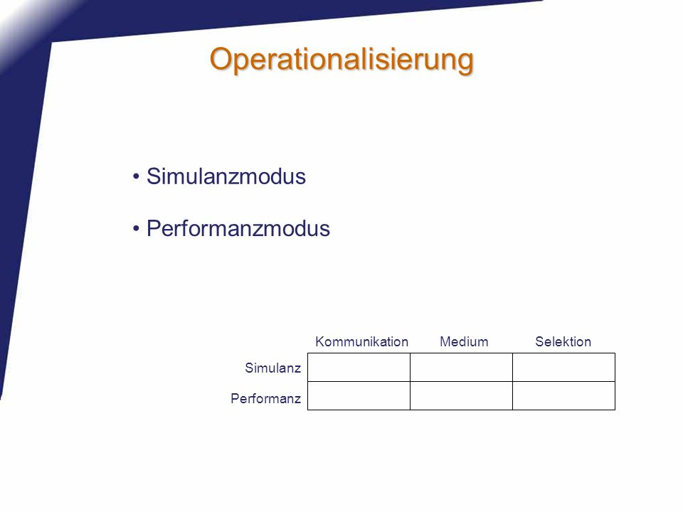 Operationalisierung Simulanzmodus Performanzmodus Kommunikation Medium