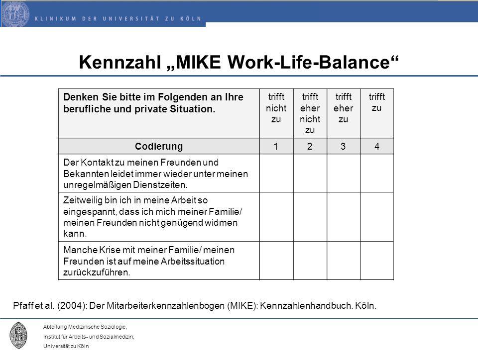 "Kennzahl ""MIKE Work-Life-Balance"