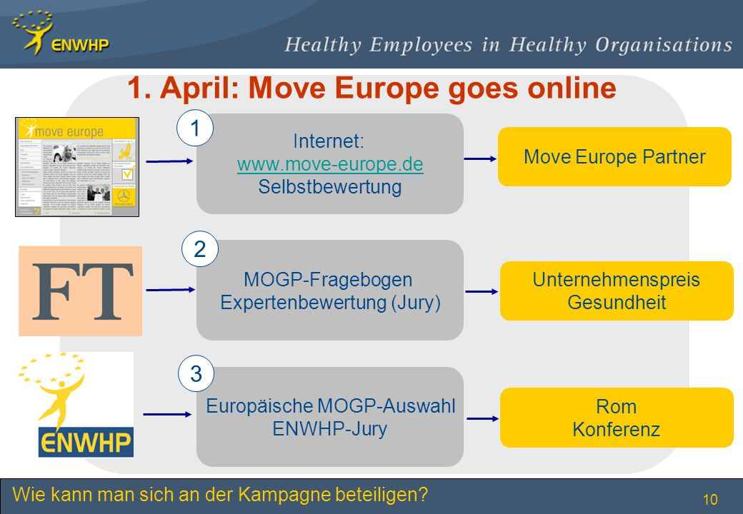 1. April: Move Europe goes online