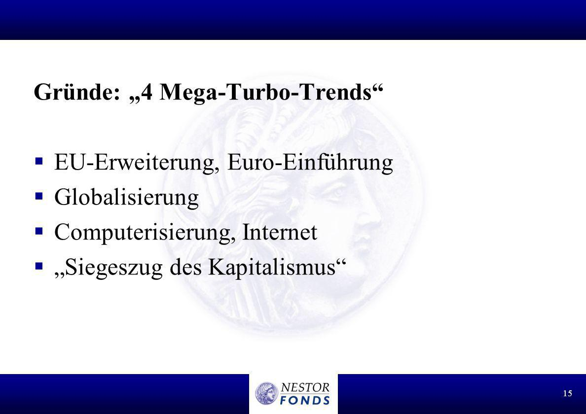 "Gründe: ""4 Mega-Turbo-Trends"