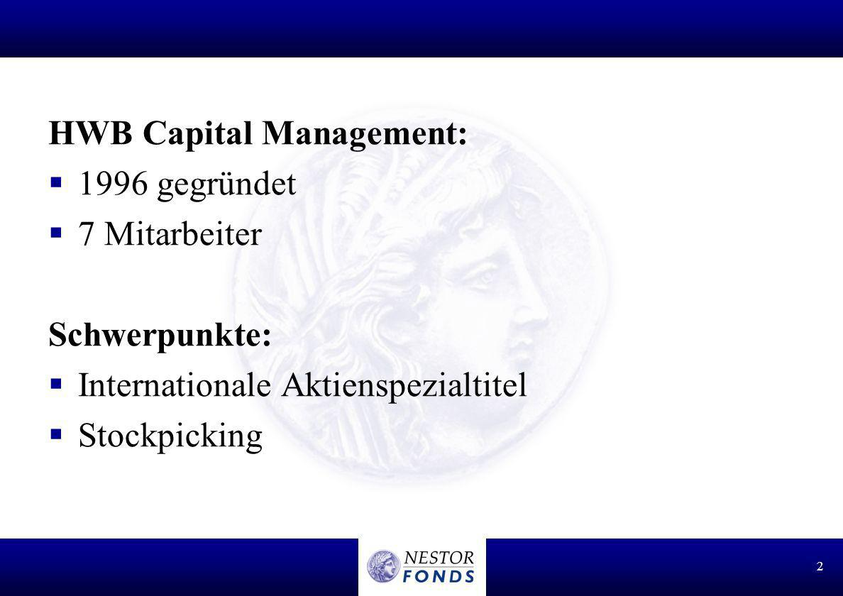 HWB Capital Management: