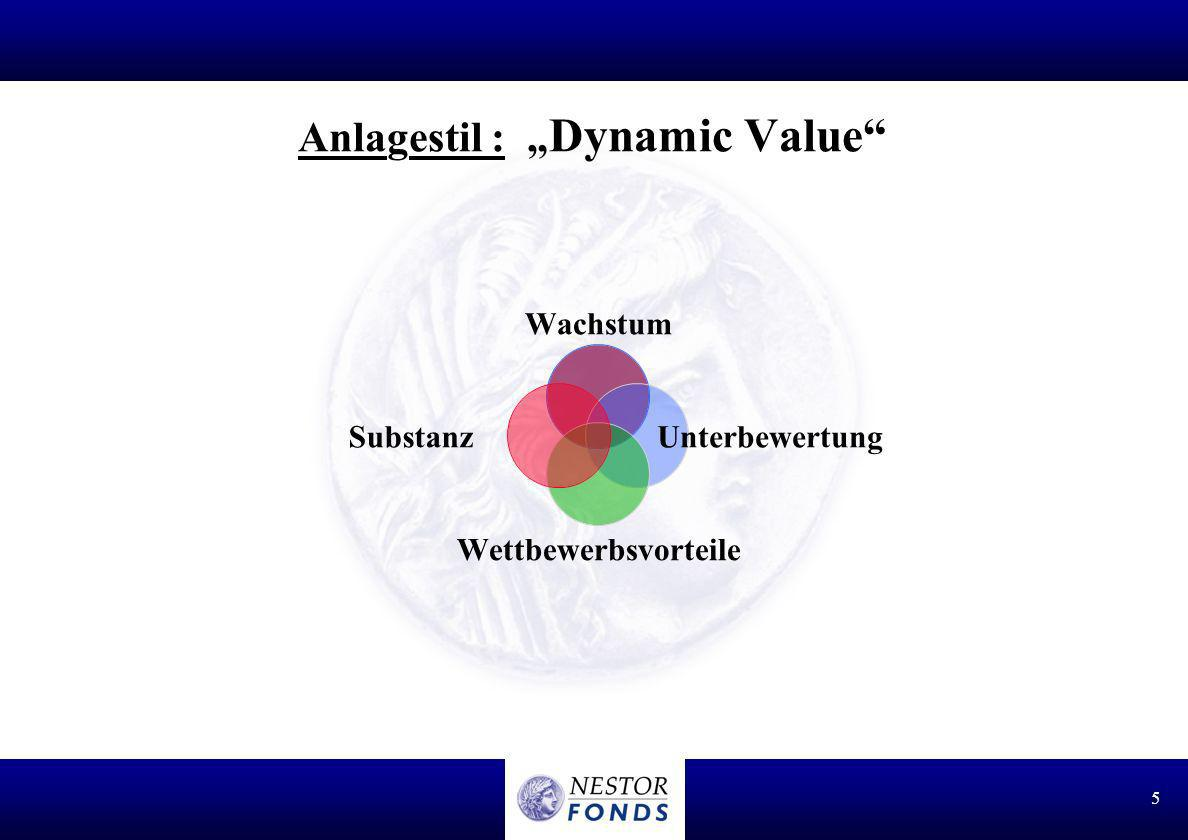 "Anlagestil : ""Dynamic Value"