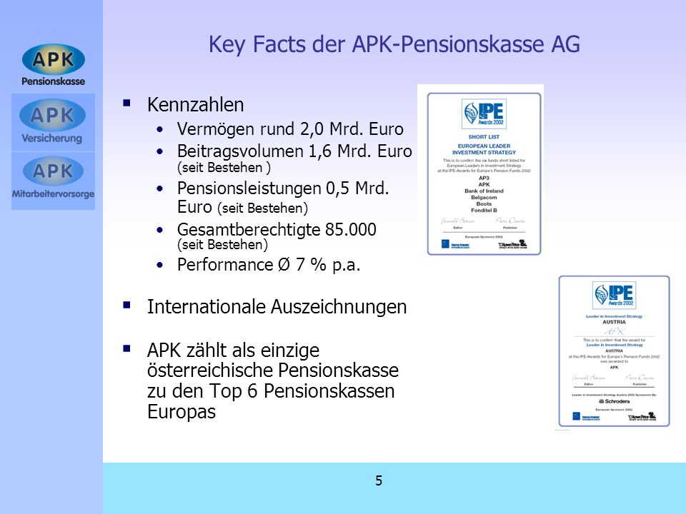 Key Facts der APK-Pensionskasse AG