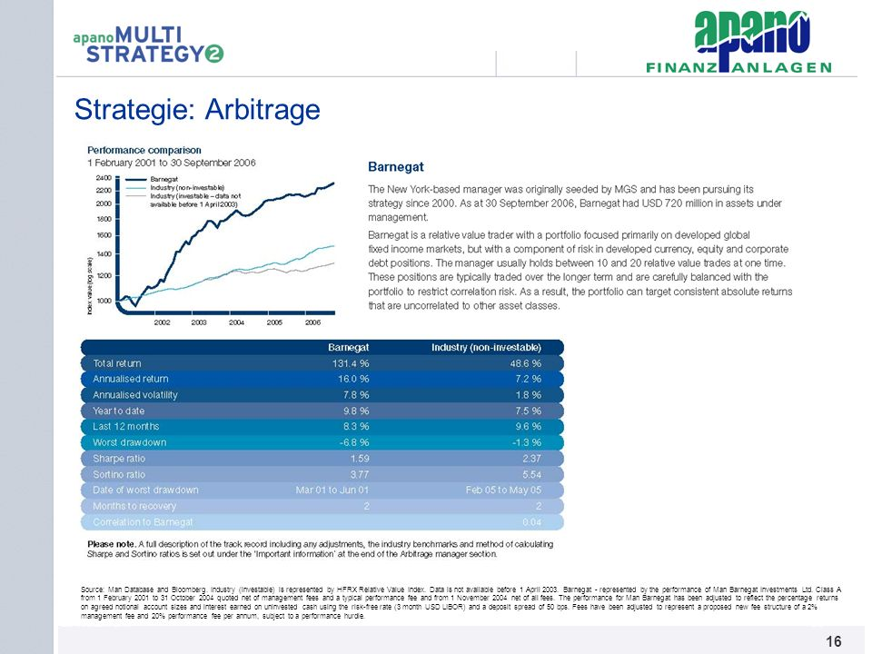 Strategie: Arbitrage