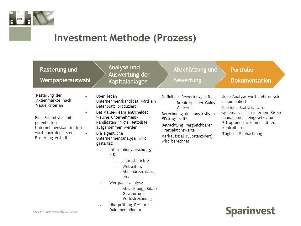 Investment Methode (Prozess)