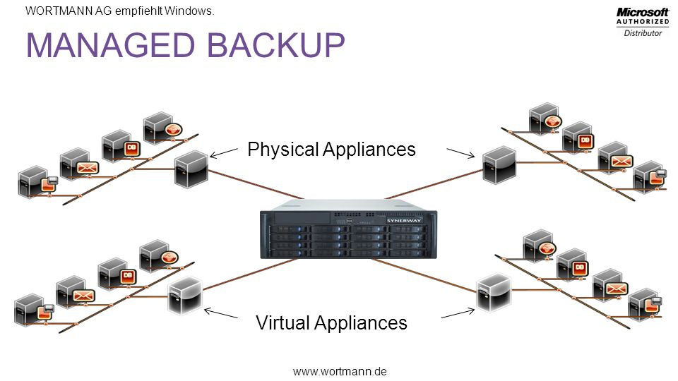 MANAGED BACKUP Physical Appliances Virtual Appliances 25
