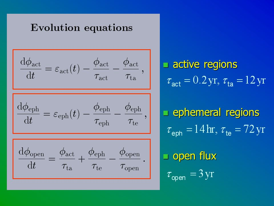 active regions ephemeral regions open flux