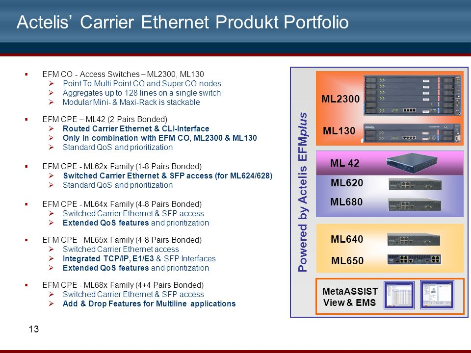 Actelis' Carrier Ethernet Produkt Portfolio