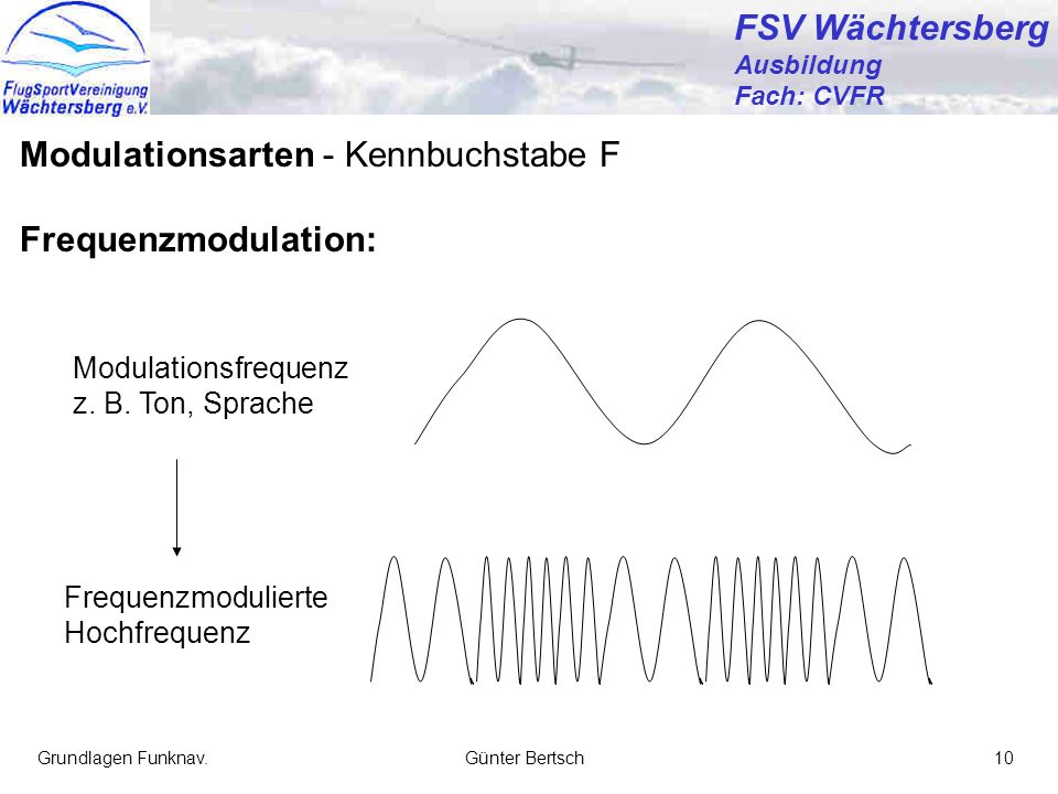 Modulationsarten - Kennbuchstabe F Frequenzmodulation: