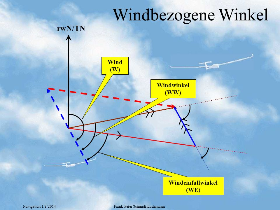 Windeinfallwinkel (WE)