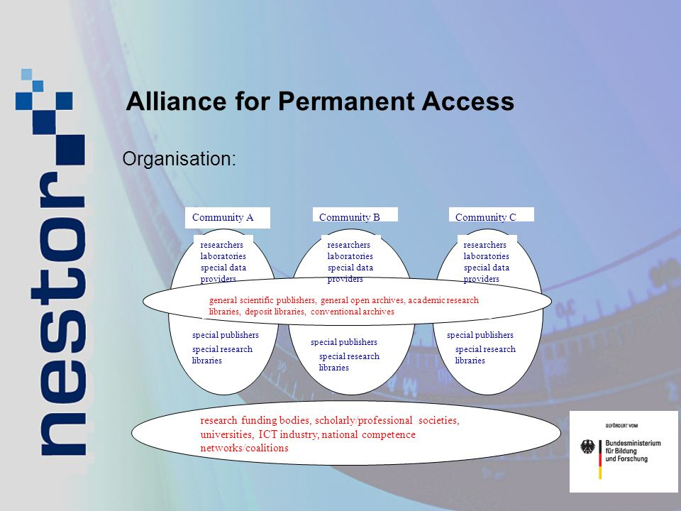 Alliance for Permanent Access