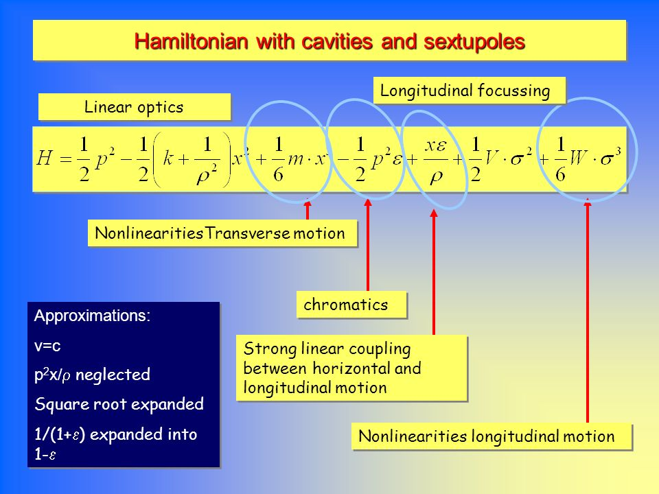 Hamiltonian with cavities and sextupoles