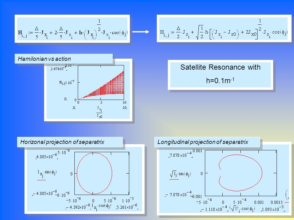 Satellite Resonance with