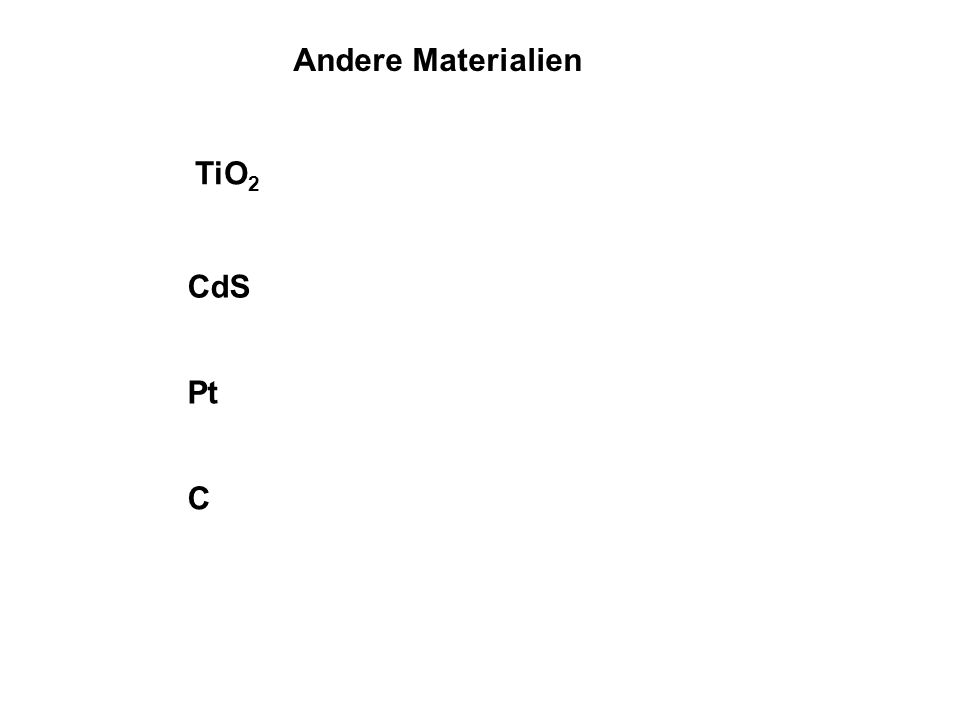 Andere Materialien TiO2 CdS Pt C
