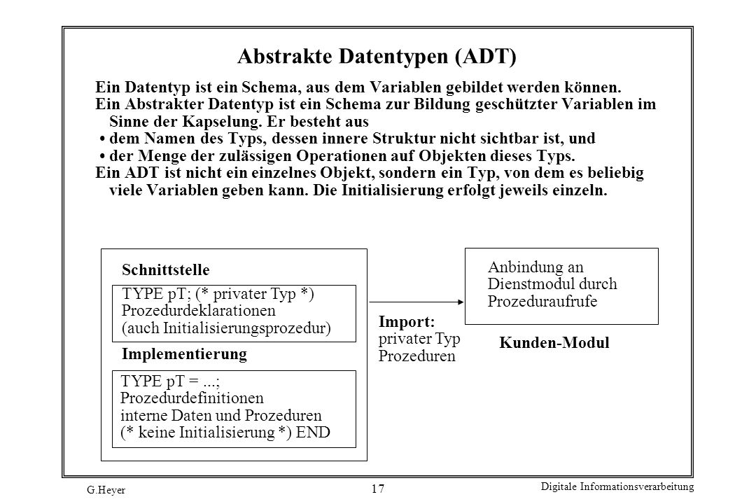 Abstrakte Datentypen (ADT)
