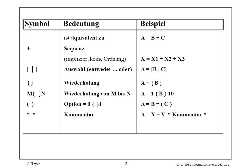9 Syntaxdiagramme Und Backus Naur Form Bnf Ppt Video Online Herunterladen