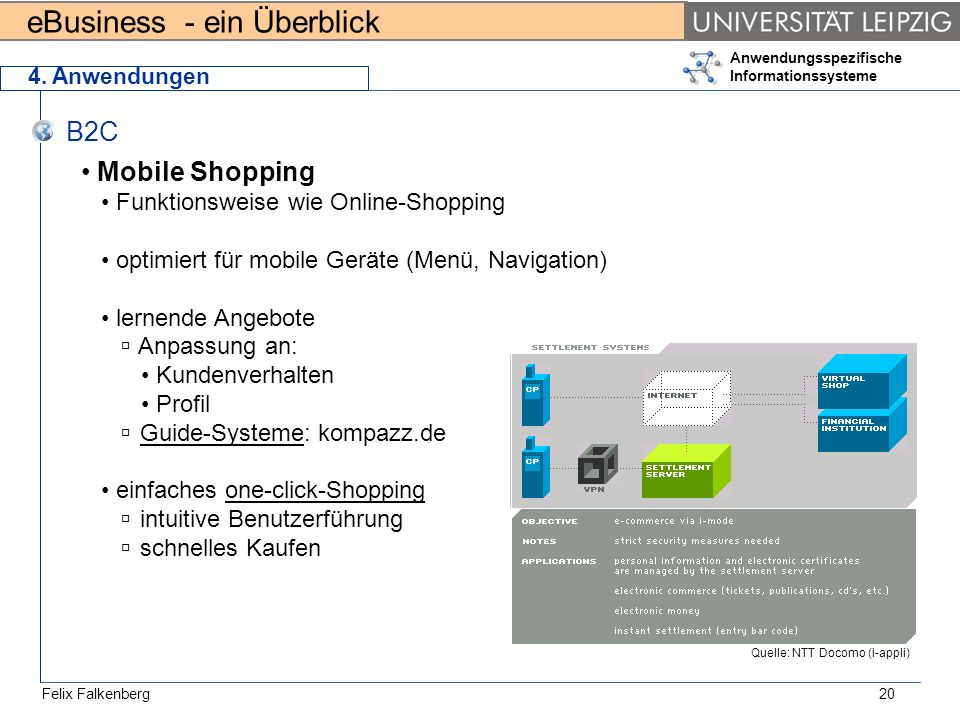 B2C Mobile Shopping Funktionsweise wie Online-Shopping