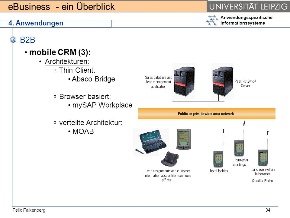B2B mobile CRM (3): Architekturen: Thin Client: Abaco Bridge