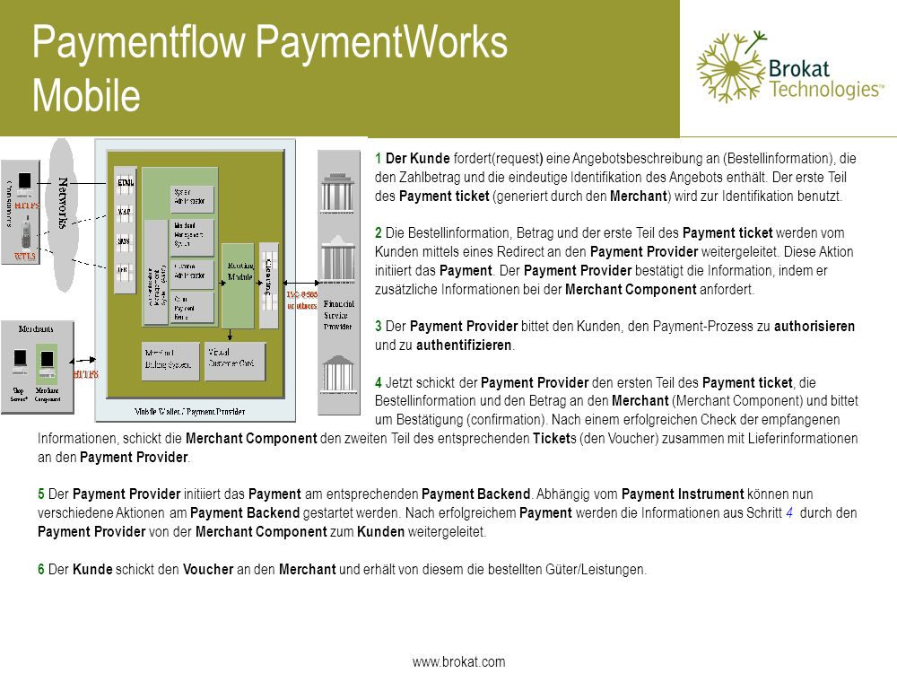 Paymentflow PaymentWorks Mobile