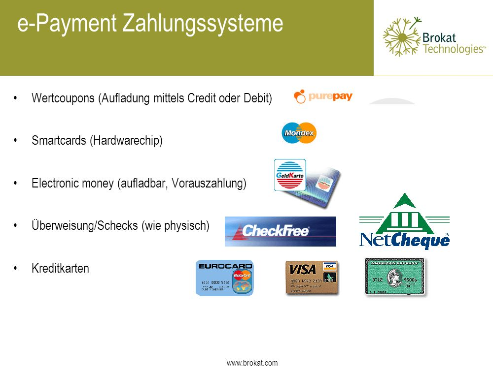 e-Payment Zahlungssysteme