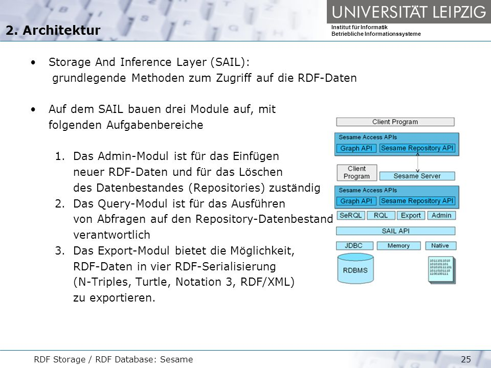 2. Architektur Storage And Inference Layer (SAIL):