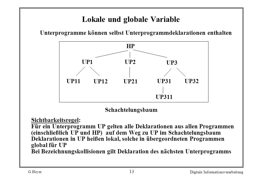 Lokale und globale Variable