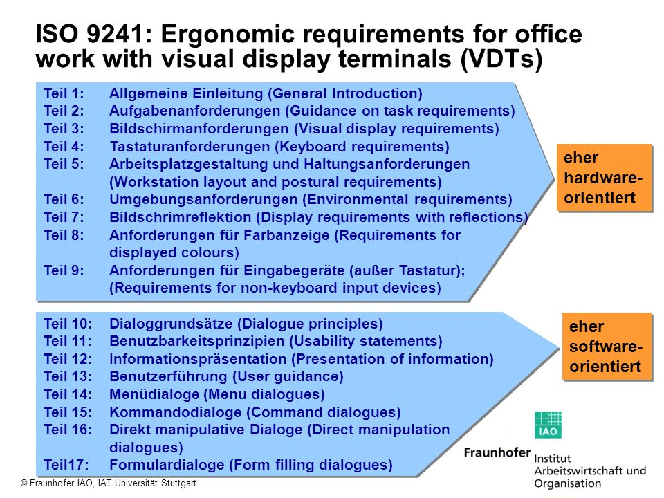 ISO 9241: Ergonomic requirements for office work with visual display terminals (VDTs)