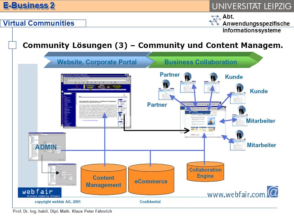 Virtual Communities Community Lösungen (3) – Community und Content Managem.