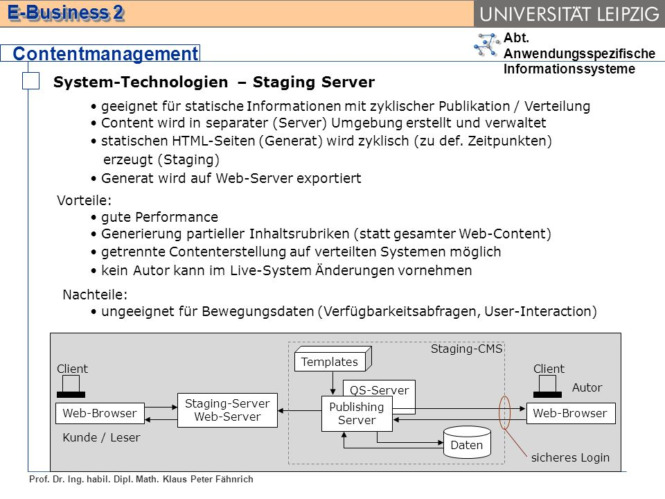 Contentmanagement System-Technologien – Staging Server