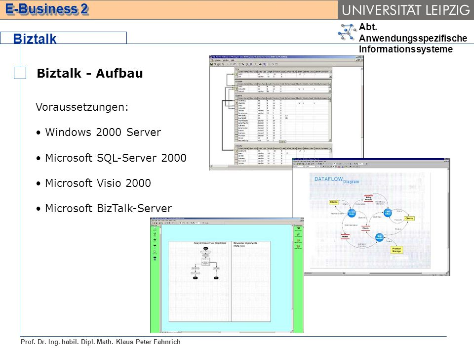 Biztalk Biztalk - Aufbau Voraussetzungen: Windows 2000 Server