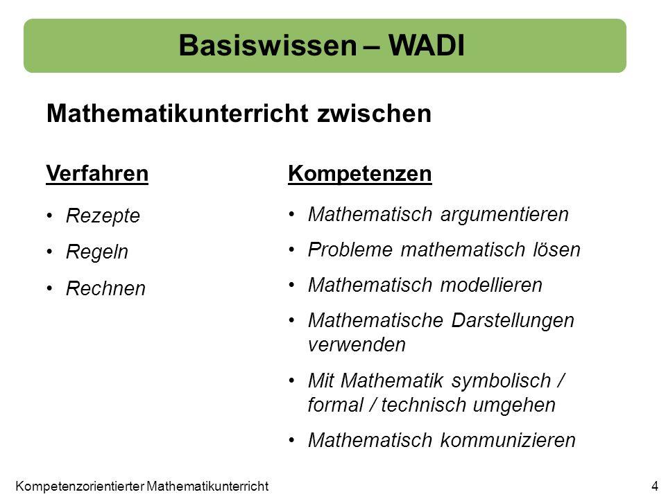Sicherung des Basiswissens durch WADI - ppt herunterladen