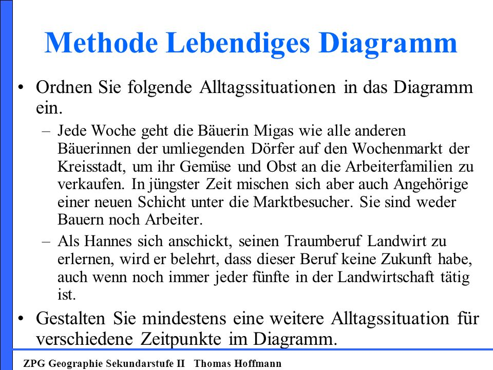 Methode Lebendiges Diagramm