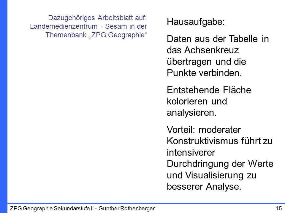 Wunderbar Daten Analyse Mathe Arbeitsblatt Ideen - Gemischte Übungen ...